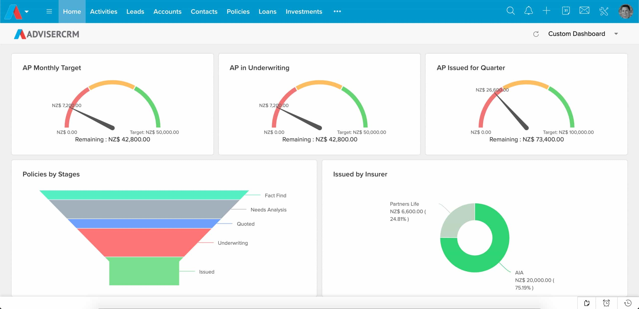 adviser crm homepage dashboard